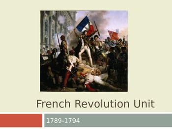French Revolution Causes and Effects