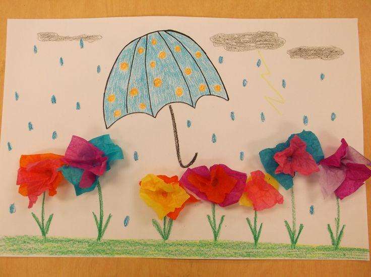april showers bring may flowers art lesson plan kindergarten drew an