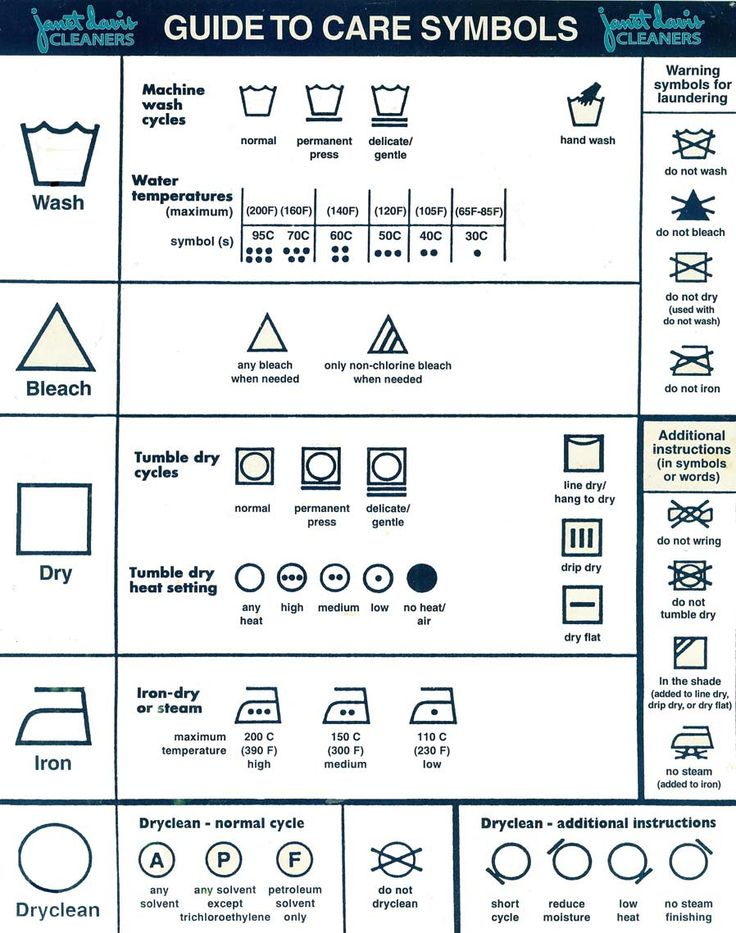 Guide to Common Home Laundering & Drycleaning Symbols: This Guide is also available as a PDF File (K). Machine Wash, Normal: Garment may be laundered through the use of hottest available water, detergent or soap, agitation, and a machine designed for this purpose.