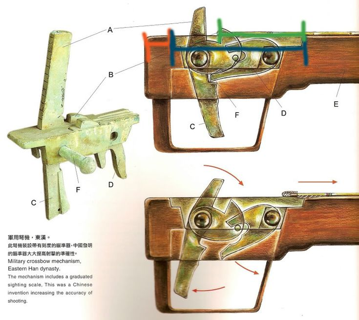 Alfa img - Showing Chinese Crossbow Plans