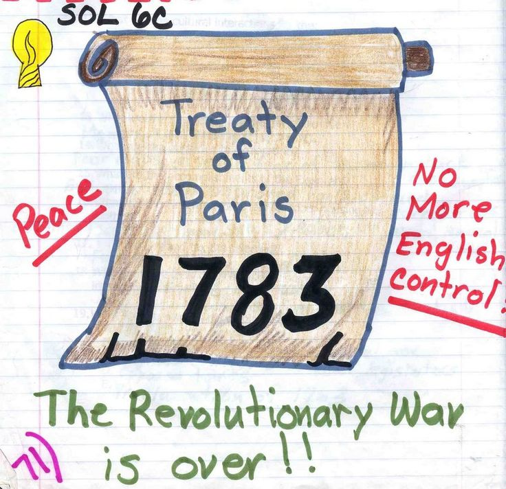 annotated timeline 1763 1783 American revolution annotated timeline  proclamation of 1763 sugar act (1764)  treaty of paris (1783.