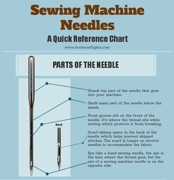 how to put needle in sewing machine