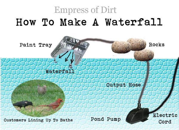 How to make a little pond waterfall for Making a small pond