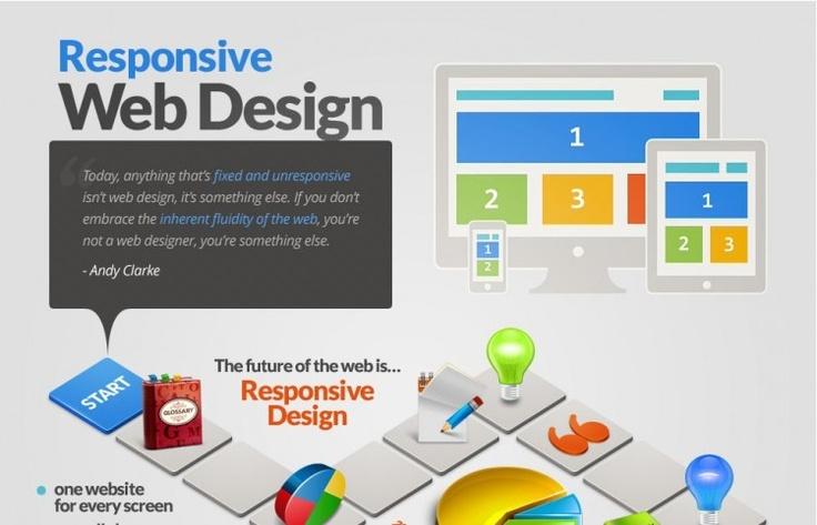 responsive web design company new york