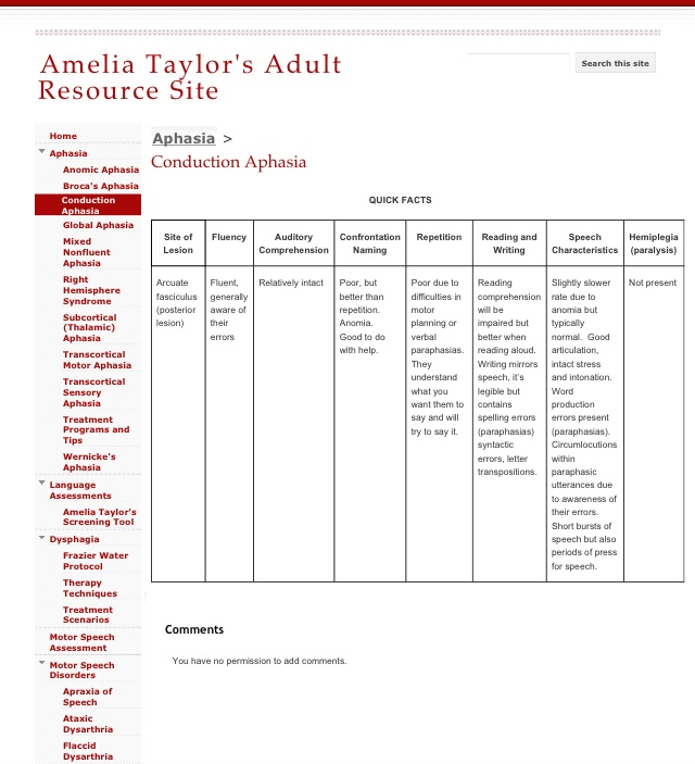 Conduction Aphasia. Pinned by SOS Inc. Resources @sostherapy http ...