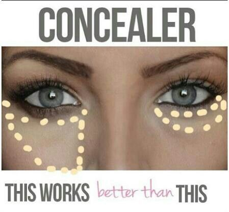 Concealer How to.