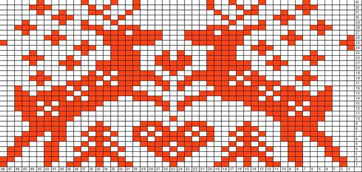 Reindeer Knitting Pattern Chart : Tricksy Knitter Charts: Reindeer Knitting and Spinning Pinterest