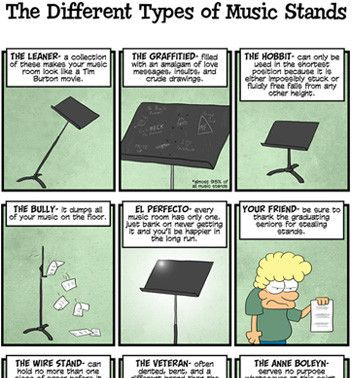 there are different types of music There are a handful of audio file types you should be familiar with if you are planning to copy music off the internet or even copy a cd if you aren't sure what file types you are working.