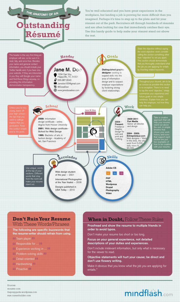 Infographic resume for teachers