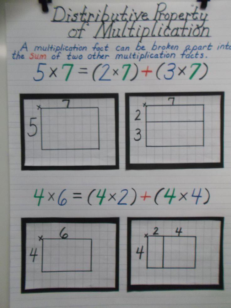math worksheet : 1000 images about math properties on pinterest  distributive  : Distributive Property Multiplication Worksheet