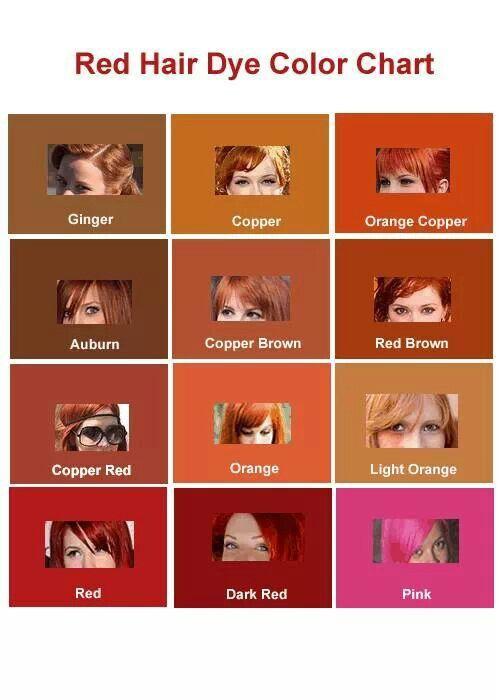 Red Hair Dye Color Chart  Love  Pinterest