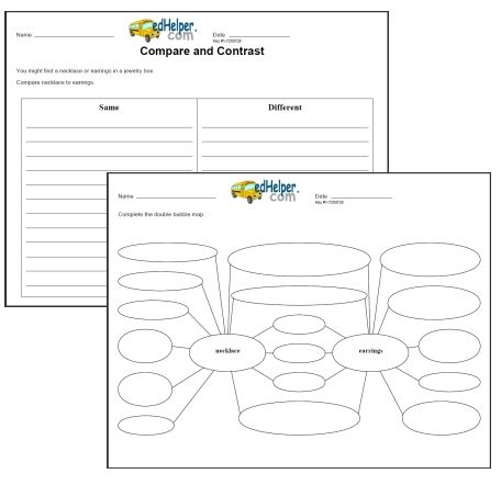 3rd grade research paper lesson plans Lesson plan 1: research paper writing: an overview objectives: -swbat identify parts that comprise a scientific research paper -swbat understand some different ways scientists develop ideas for their research.