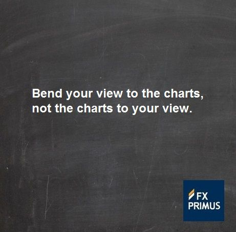 forex trading quotes and charts