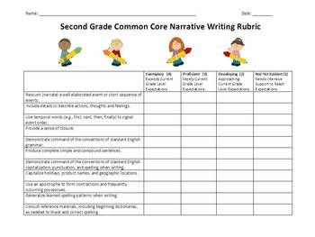 narrative writing rubric common core
