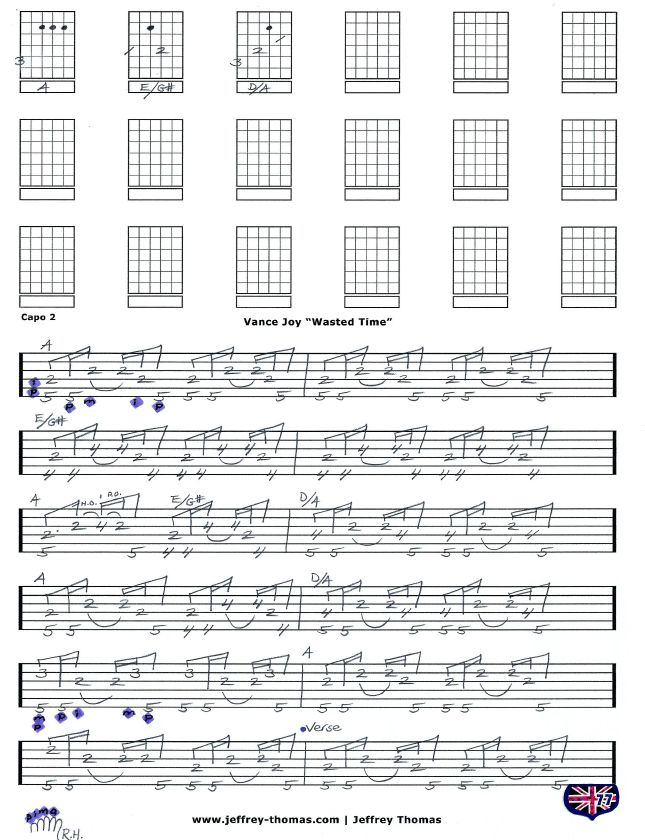 Wild World Guitar Chords Image Collections Basic Guitar Chords