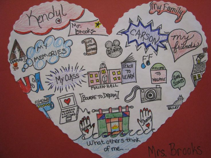 Heart Mapping with kids - super for Valentine's Day and for Writing Workshop! We did this last year. Great reminder.