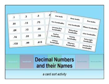 card numbers