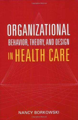organizational behavior thesis paper