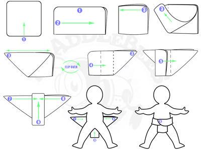 Как сшить марлевые подгузники для новорожденного 30