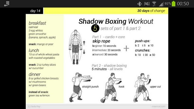Shadow Boxing Benefits: Burn Calories, Reduce Fat, and ...
