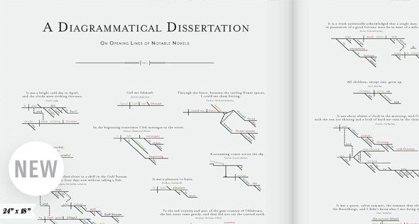 Formatting Guidelines - Thesis and Dissertation Guide - UNC-Chapel ...