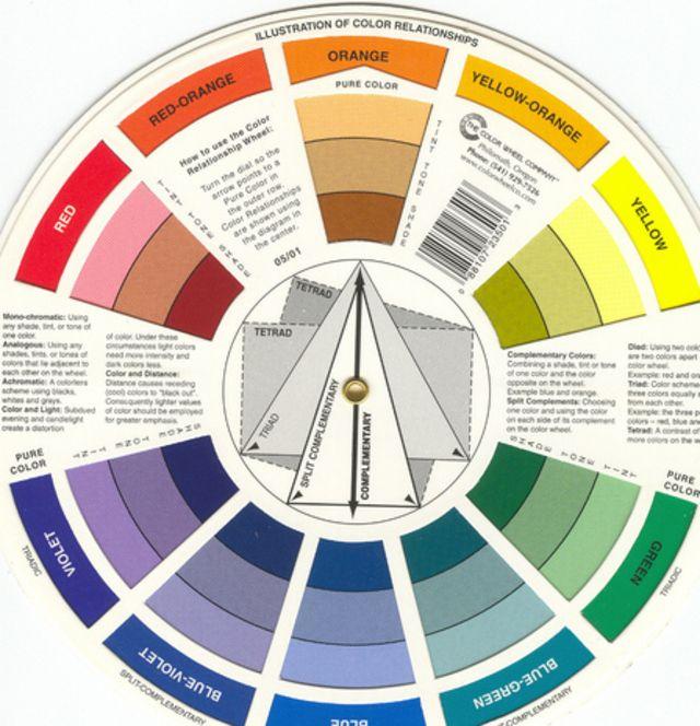 Jo Michaels Color Wheel Decorating With Paint Pinterest