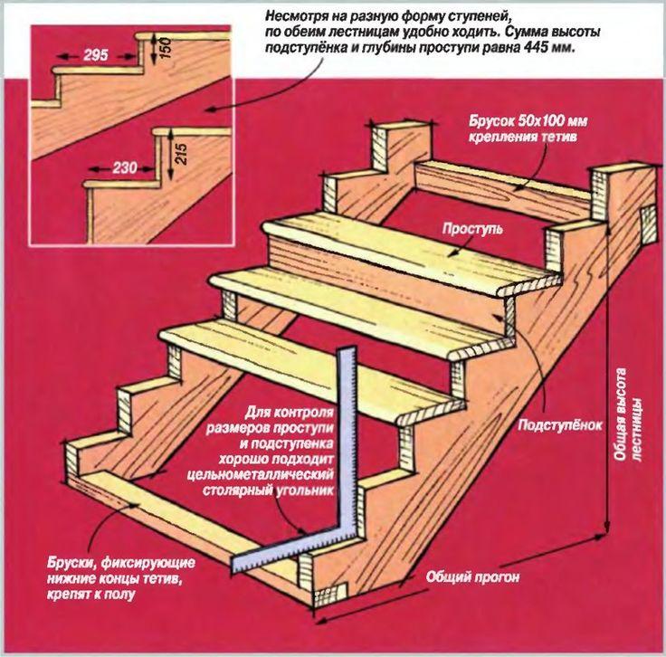 Устройство межэтажной лестницы своими руками 5
