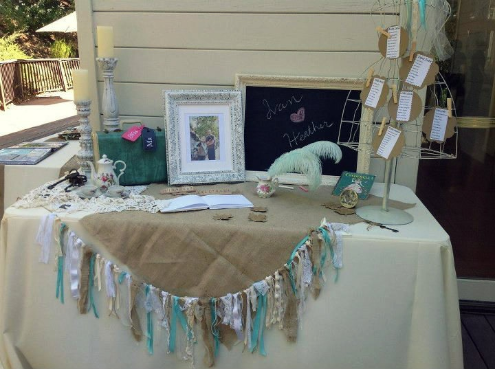 Decoration For Wedding Gift Table : idea for guest table set up; photos framed/baby book/name tags/self ...