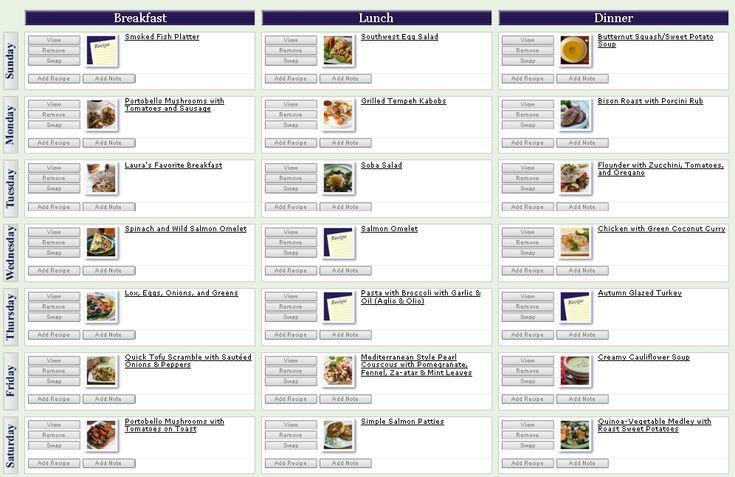 Pin by shannon jones on healthy ideas pinterest for Mediterranean food menu