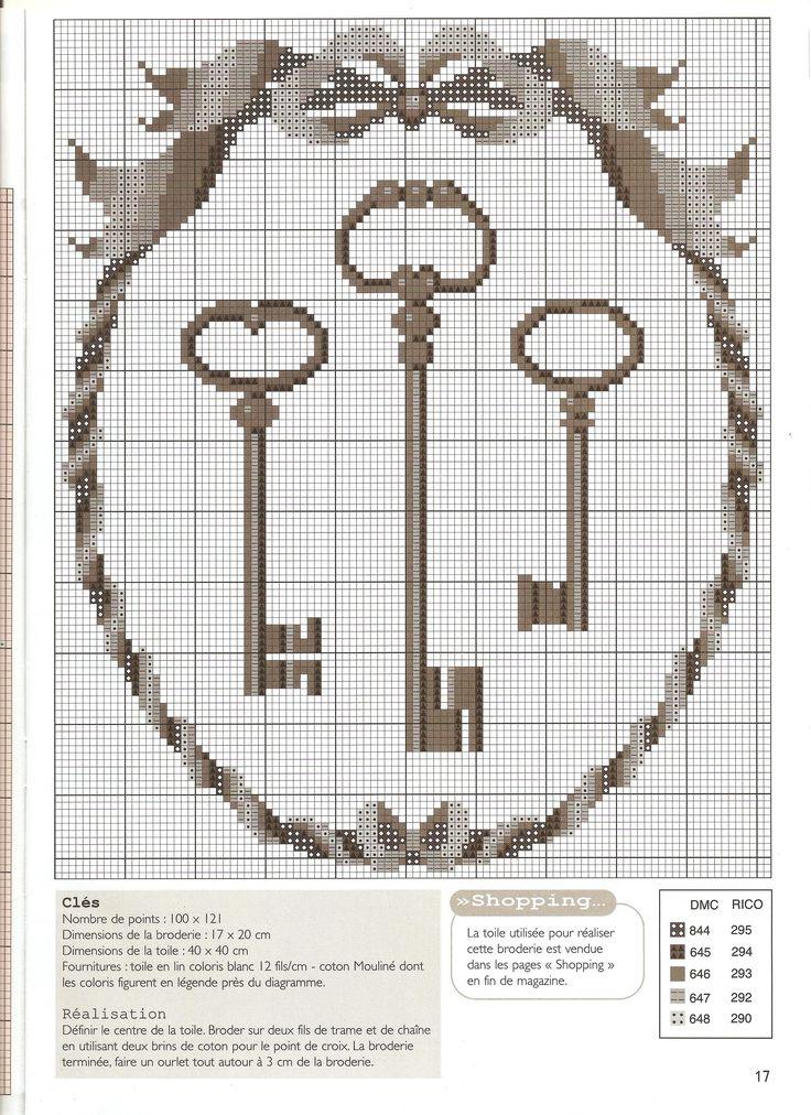 Ключи к автоматическим воротам