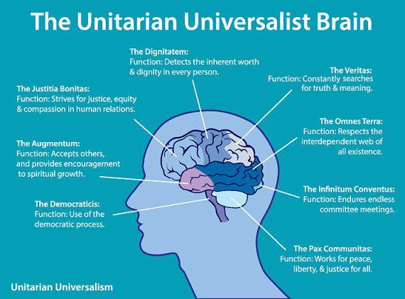 Unitarian Universalism Quotes Quotesgram