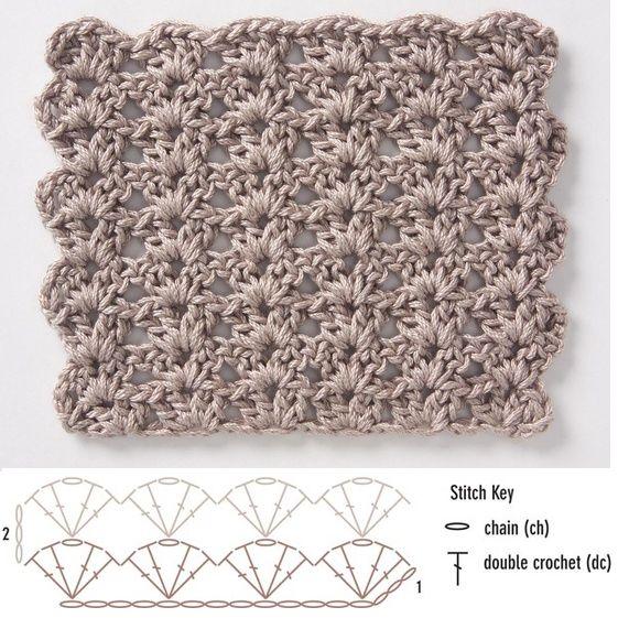 Crochet Patterns Shell : Crochet Patterns