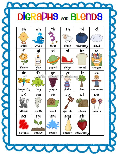 Digraphs and Blends : Literacy K-2 : Pinterest