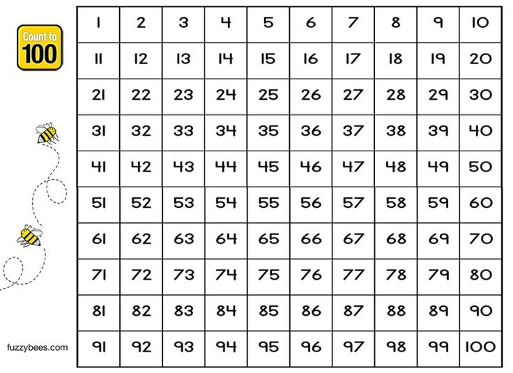 Free Hundred Chart printable | Homeschooling | Pinterest