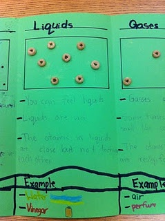 Cheerios States of Matter.... LOVE this!!!