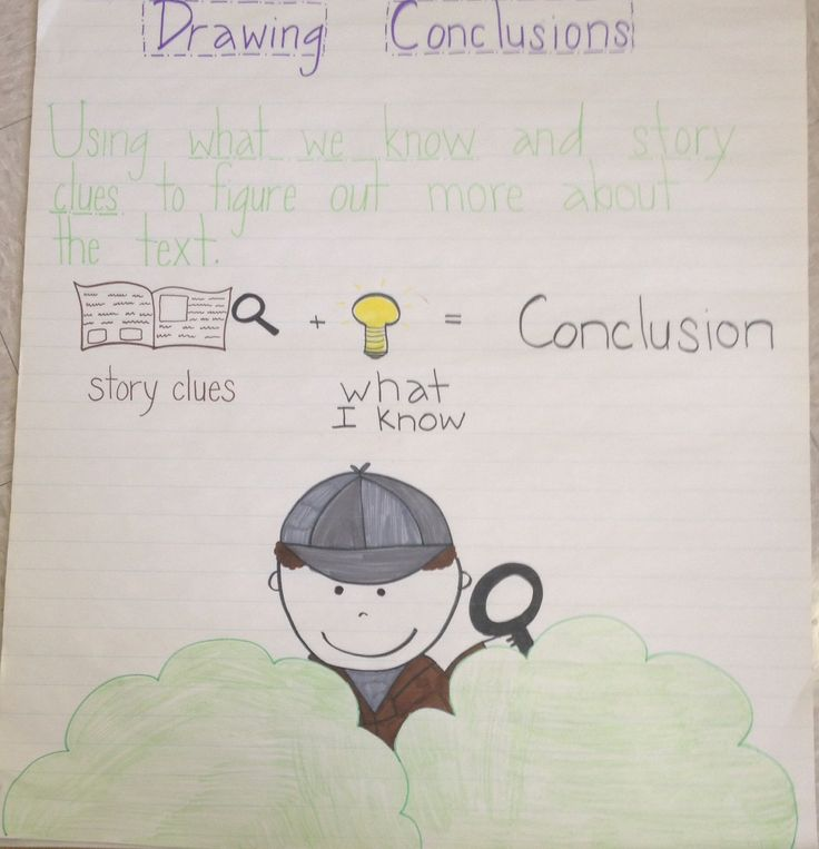 Drawing conclusions anchor chart. | Anchor Charts | Pinterest