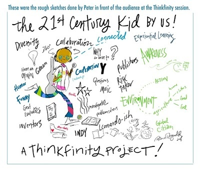 The 21st Century Kid - from an interesting blog 'Skerricks - ideas and inspiration for your school library.'