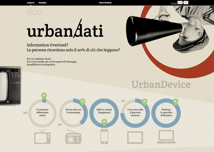 awesome! - 'Urbangap web agency - Urban12 challenge Maggio/ Dati'
