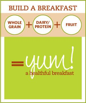 Build a Balanced Breakfast~~Remember These Three Things: Whole Grain ...