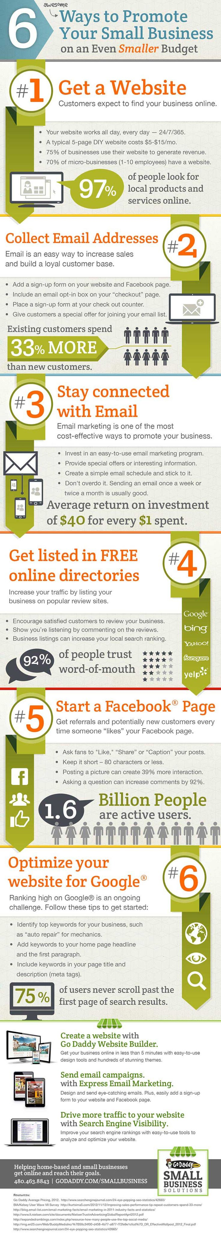 #SMB Small Business Marketing