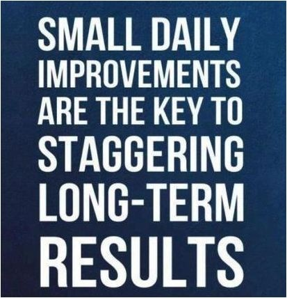 Small daily improvements are the key to staggering long-term results. #Fitness Matters
