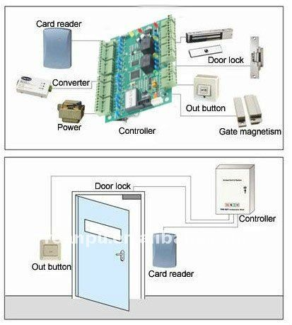 4 sd blower motor wiring diagram 4 automotive wiring diagrams e445217b0e910e6a845ee2b2674a69b9 sd blower motor wiring diagram e445217b0e910e6a845ee2b2674a69b9