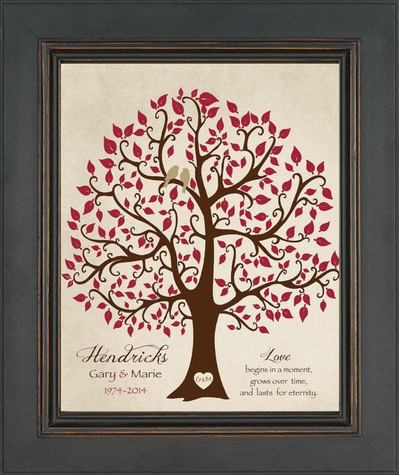 40th Wedding Anniversary Gifts For Parents Ideas : 40th ANNIVERSARY Gift Print - Personalized Gift for Couples 40th Ann ...