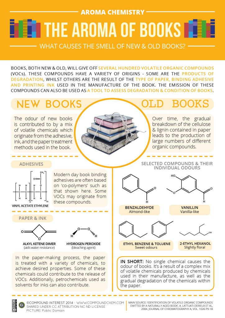 What causes the smell of new & old books?