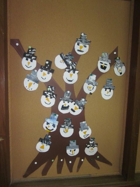 snowman | WINTER CRAFTS | Pinterest