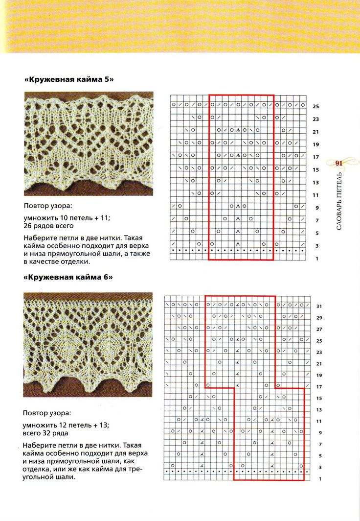Вязание спицами ажурной каймы схема и описание