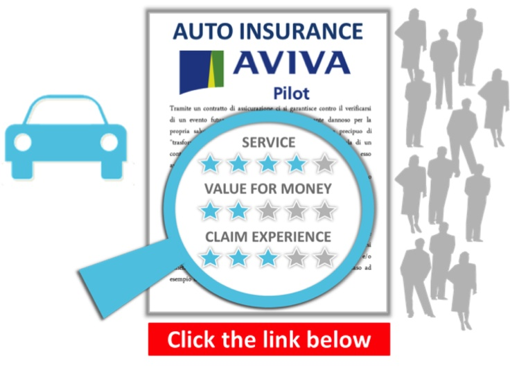car insurance group 9 average cost
