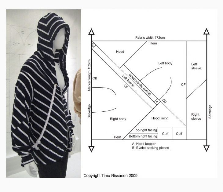 Schnittmuster Pullover - Hoodie Pattern  Sewing  Pinterest