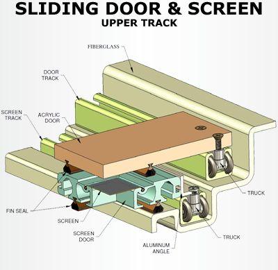 Marine sliding door upper track and screen installation instructions