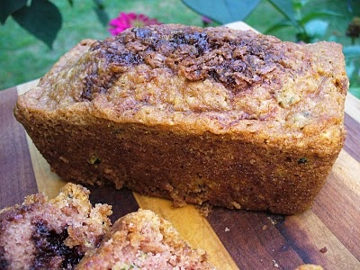 Pin by Robin Spangler on Banana Bread Quest   Pinterest